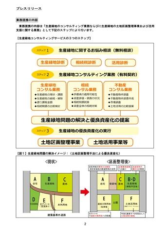 H27-08生産緑地業務提携プレスリリース原稿(世田谷信金)